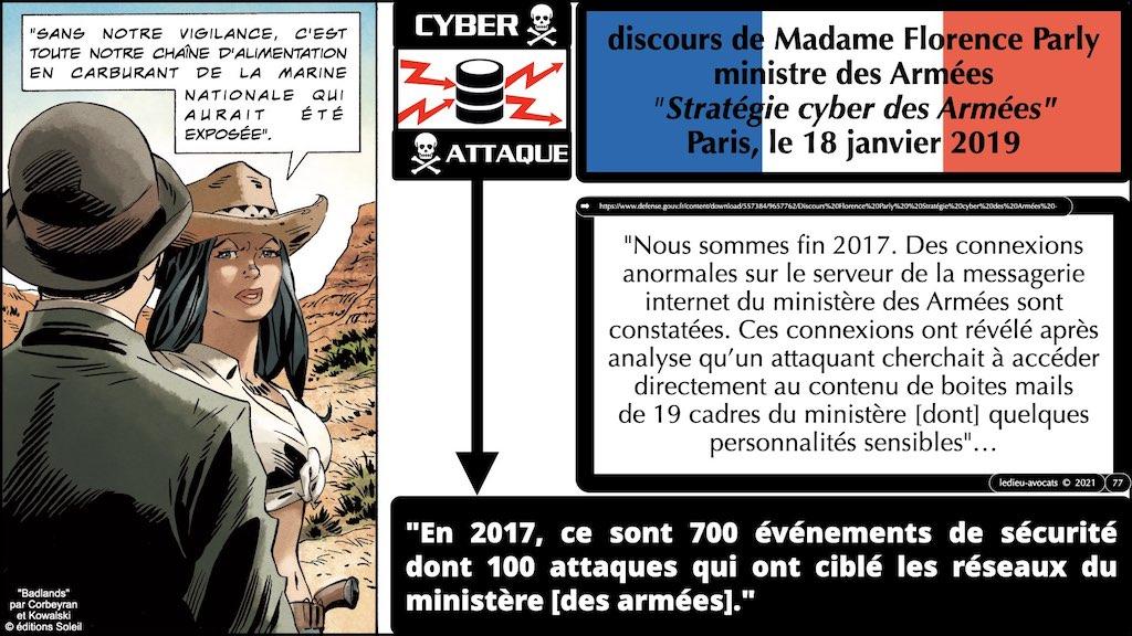 #350 cyber sécurité cyber attaque #02 CHRONOLOGIE 1945-2021 © Ledieu-Avocats technique droit numérique.077