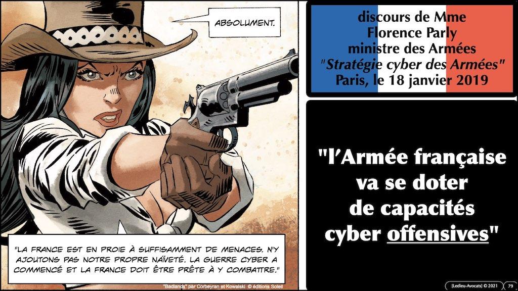 #350 cyber sécurité cyber attaque #02 CHRONOLOGIE 1945-2021 © Ledieu-Avocats technique droit numérique.079