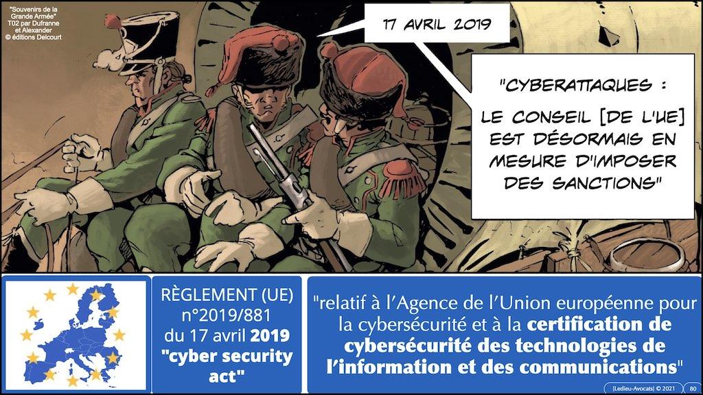 #350 cyber sécurité cyber attaque #02 CHRONOLOGIE 1945-2021 © Ledieu-Avocats technique droit numérique.080