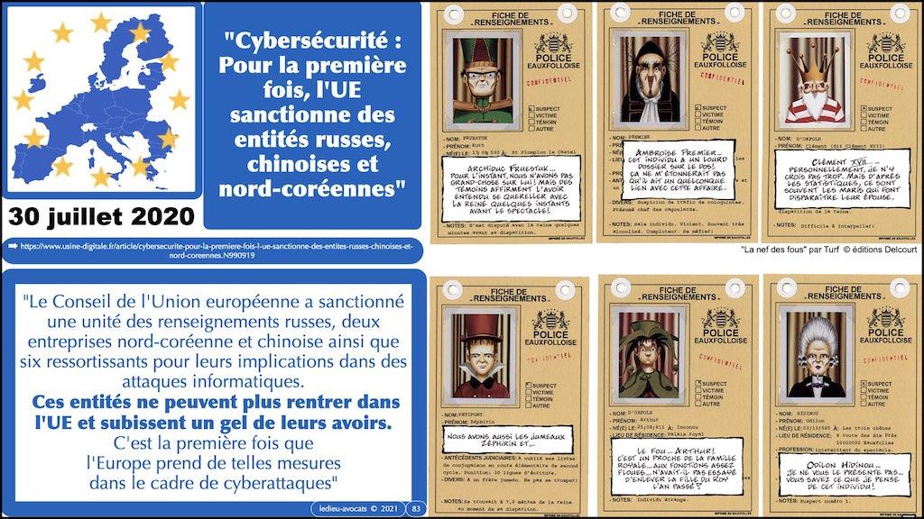 #350 cyber sécurité cyber attaque #02 CHRONOLOGIE 1945-2021 © Ledieu-Avocats technique droit numérique.083