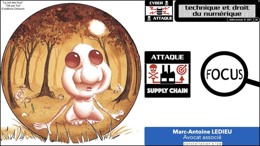 #350 cyber sécurité cyber attaque #02 CHRONOLOGIE 1945-2021 © Ledieu-Avocats technique droit numérique.086