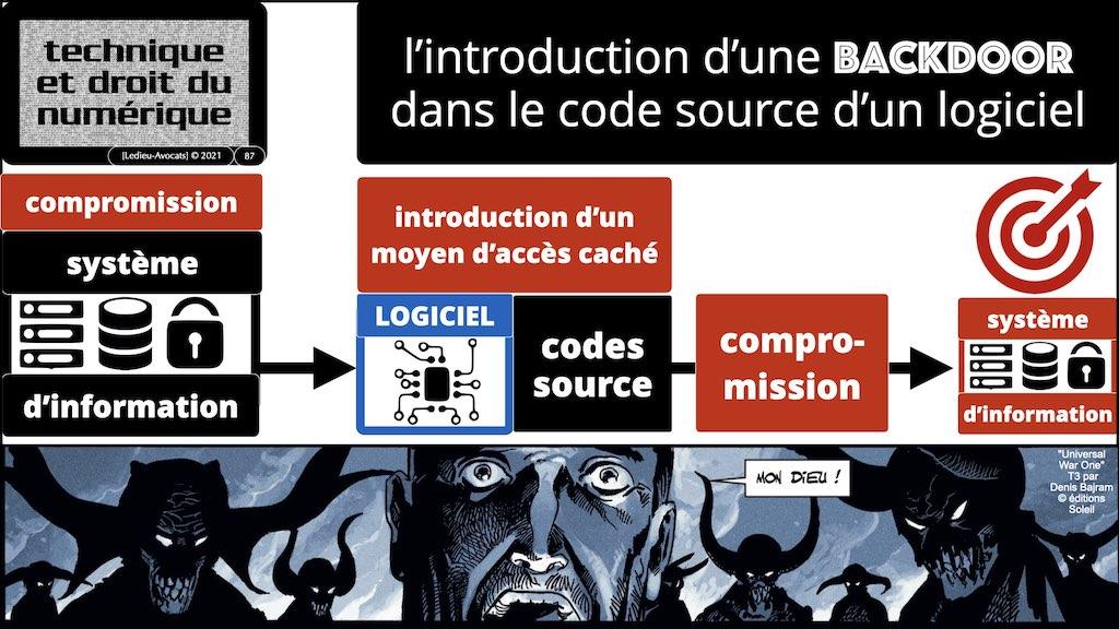 #350 cyber sécurité cyber attaque #02 CHRONOLOGIE 1945-2021 © Ledieu-Avocats technique droit numérique.087