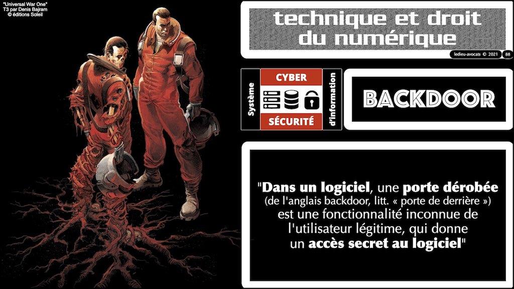 #350 cyber sécurité cyber attaque #02 CHRONOLOGIE 1945-2021 © Ledieu-Avocats technique droit numérique.088