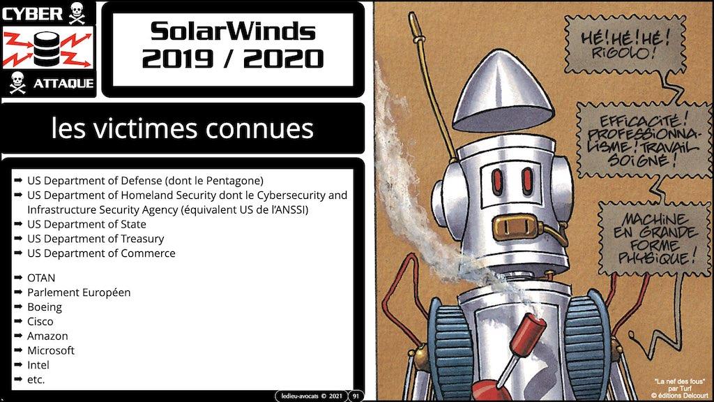 #350 cyber sécurité cyber attaque #02 CHRONOLOGIE 1945-2021 © Ledieu-Avocats technique droit numérique.091