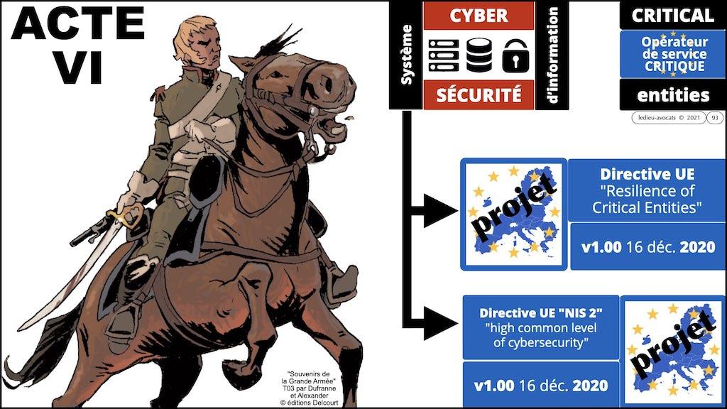 #350 cyber sécurité cyber attaque #02 CHRONOLOGIE 1945-2021 © Ledieu-Avocats technique droit numérique.093