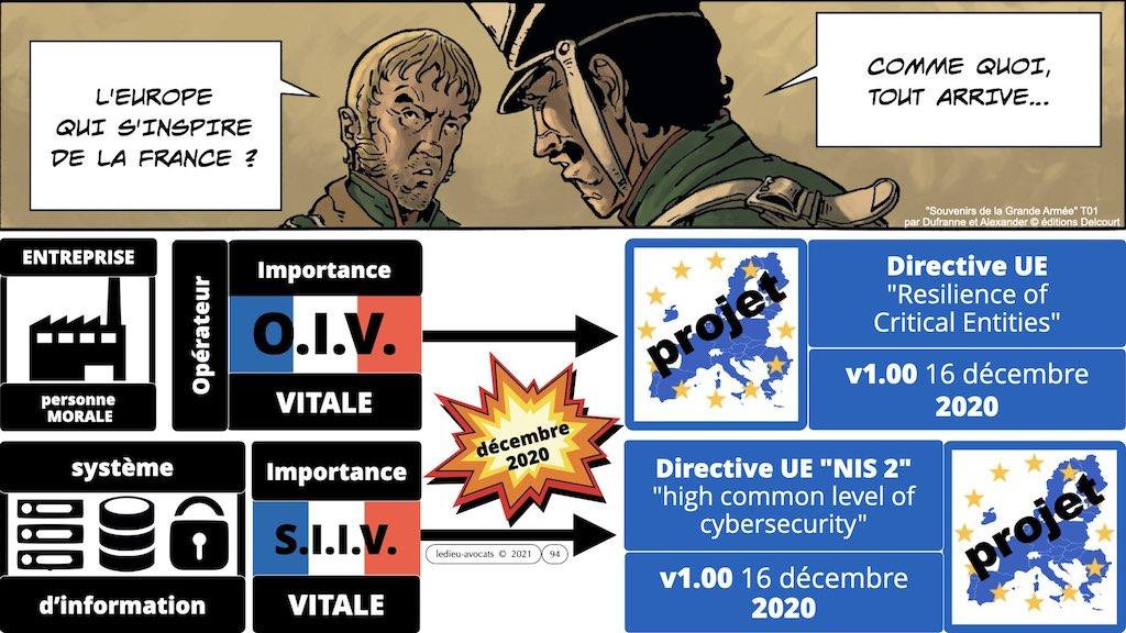 #350 cyber sécurité cyber attaque #02 CHRONOLOGIE 1945-2021 © Ledieu-Avocats technique droit numérique.094