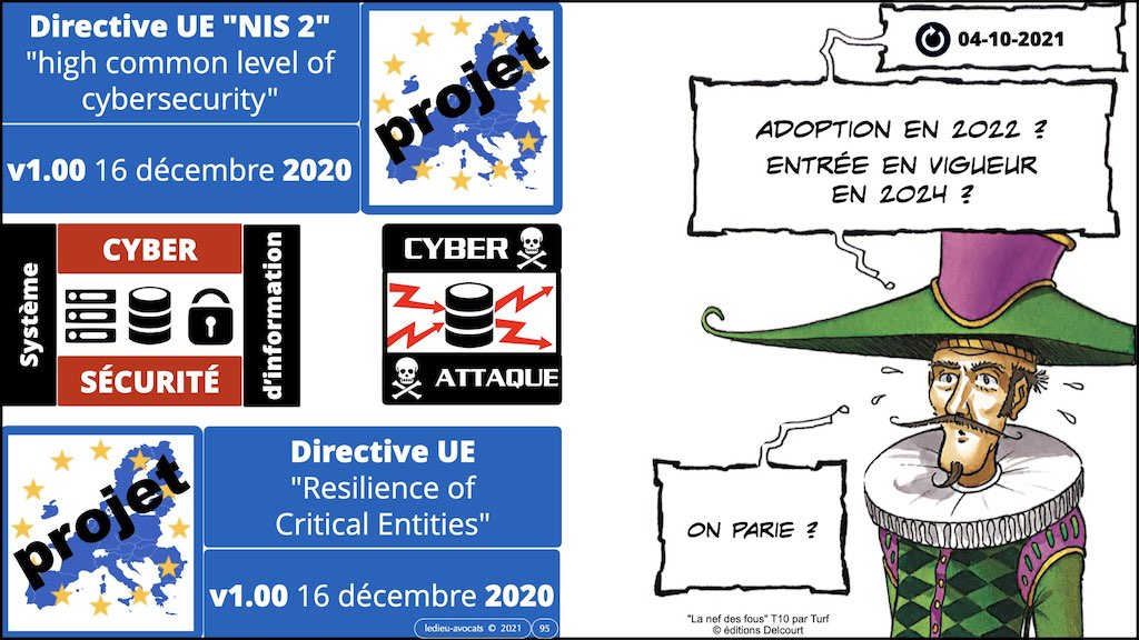 #350 cyber sécurité cyber attaque #02 CHRONOLOGIE 1945-2021 © Ledieu-Avocats technique droit numérique.095