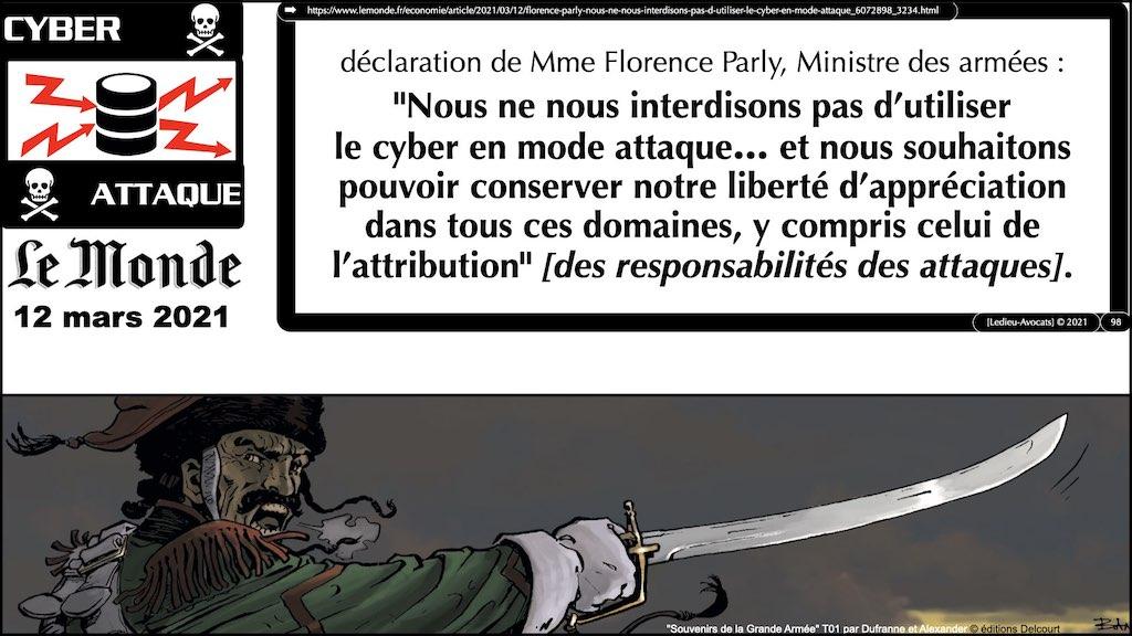 #350 cyber sécurité cyber attaque #02 CHRONOLOGIE 1945-2021 © Ledieu-Avocats technique droit numérique.098
