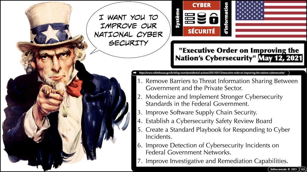 #350 cyber sécurité cyber attaque #02 CHRONOLOGIE 1945-2021 © Ledieu-Avocats technique droit numérique.103