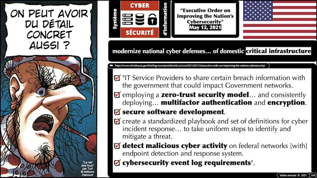 #350 cyber sécurité cyber attaque #02 CHRONOLOGIE 1945-2021 © Ledieu-Avocats technique droit numérique.104