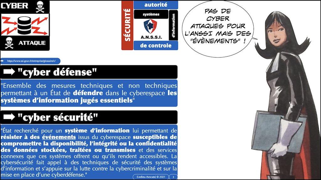#350 cyber sécurité cyber attaque #11 DEFINITION civile et militaire + SYNTHESE © Ledieu-Avocats technique droit numérique.003