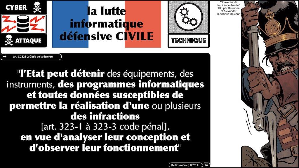 #350 cyber sécurité cyber attaque #11 DEFINITION civile et militaire + SYNTHESE © Ledieu-Avocats technique droit numérique.010