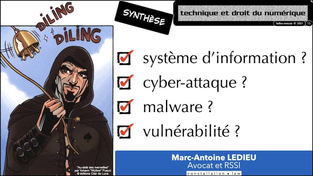 #350 cyber sécurité cyber attaque #11 DEFINITION civile et militaire + SYNTHESE © Ledieu-Avocats technique droit numérique.013