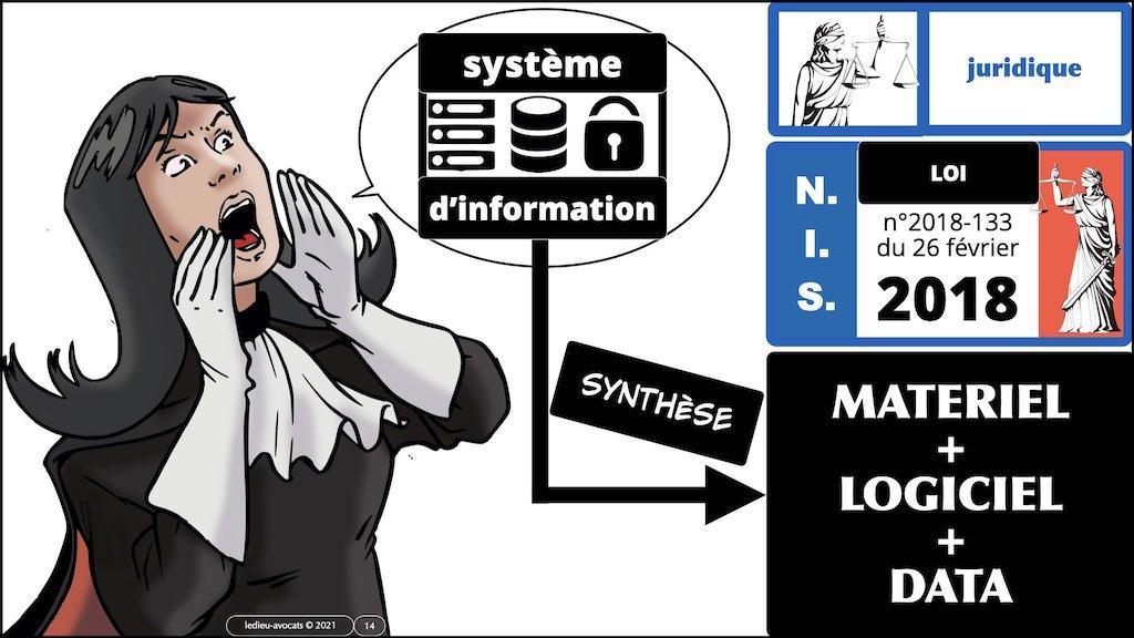 #350 cyber sécurité cyber attaque #11 DEFINITION civile et militaire + SYNTHESE © Ledieu-Avocats technique droit numérique.014