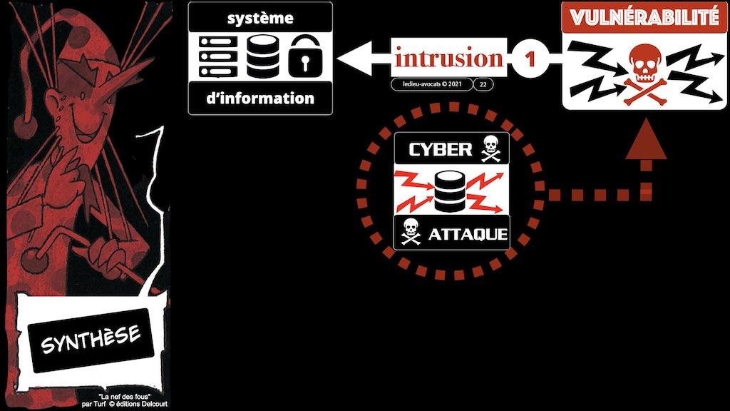 #350 cyber sécurité cyber attaque #11 DEFINITION civile et militaire + SYNTHESE © Ledieu-Avocats technique droit numérique.022