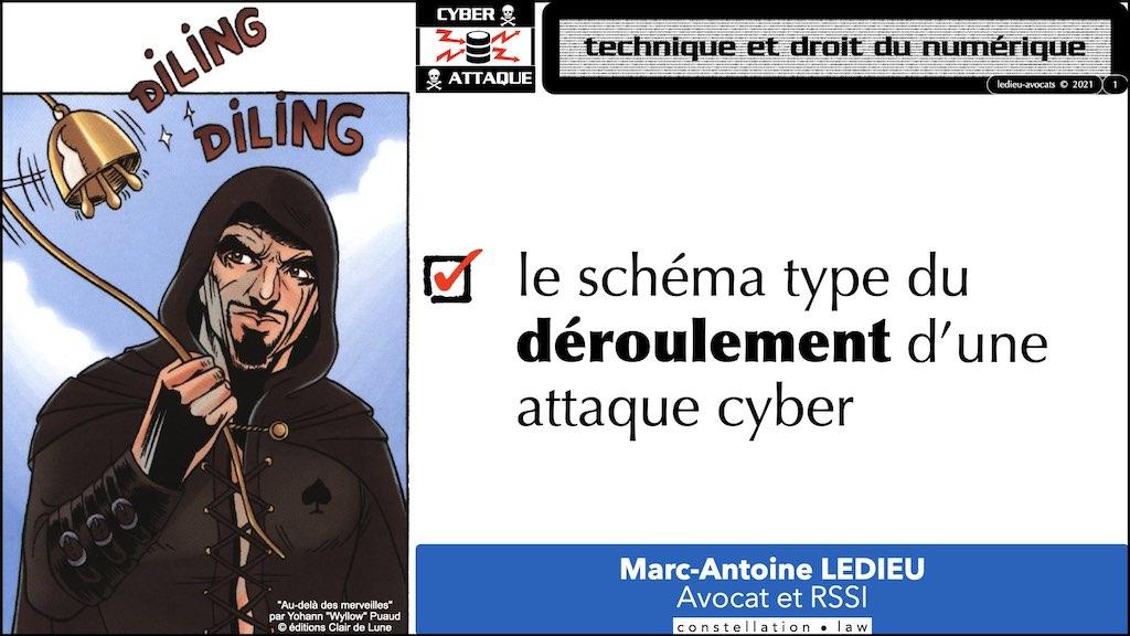 #350 cyber sécurité cyber attaque #12 DEROULEMENT type + EFR © Ledieu-Avocats technique droit numérique.001
