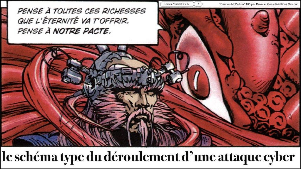 #350 cyber sécurité cyber attaque #12 DEROULEMENT type + EFR © Ledieu-Avocats technique droit numérique.002