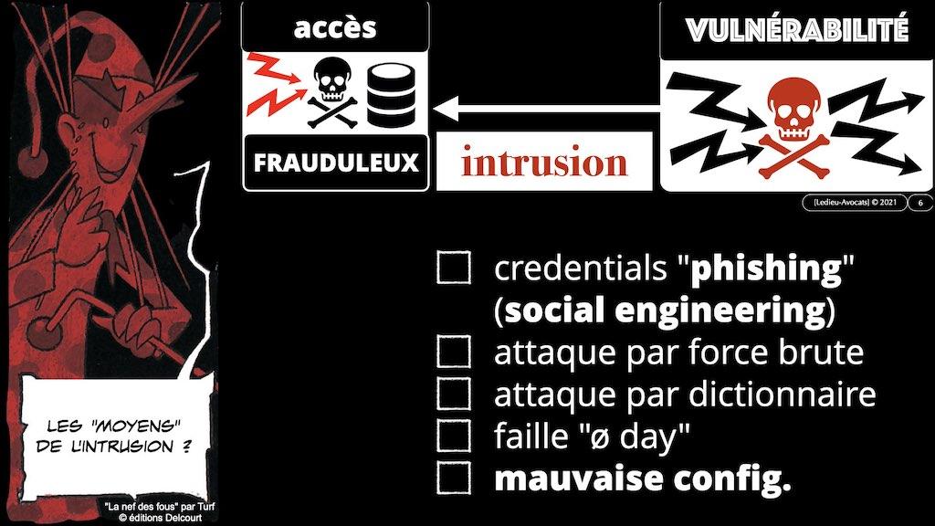 #350 cyber sécurité cyber attaque #12 DEROULEMENT type + EFR © Ledieu-Avocats technique droit numérique.006