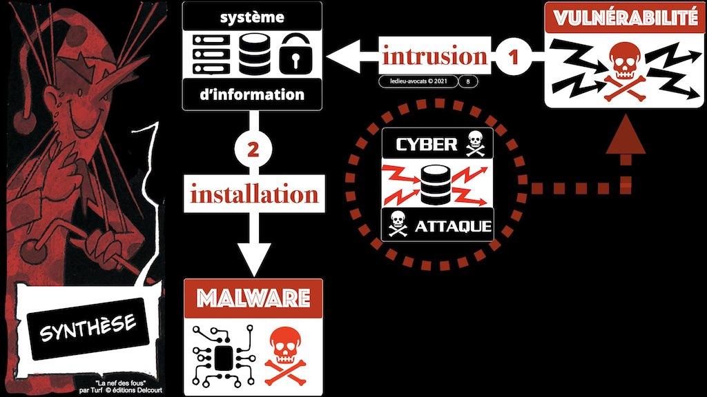 #350 cyber sécurité cyber attaque #12 DEROULEMENT type + EFR © Ledieu-Avocats technique droit numérique.008