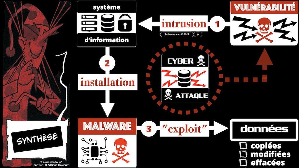 #350 cyber sécurité cyber attaque #12 DEROULEMENT type + EFR © Ledieu-Avocats technique droit numérique.009