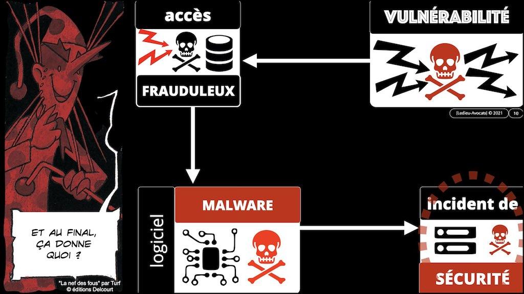 #350 cyber sécurité cyber attaque #12 DEROULEMENT type + EFR © Ledieu-Avocats technique droit numérique.010