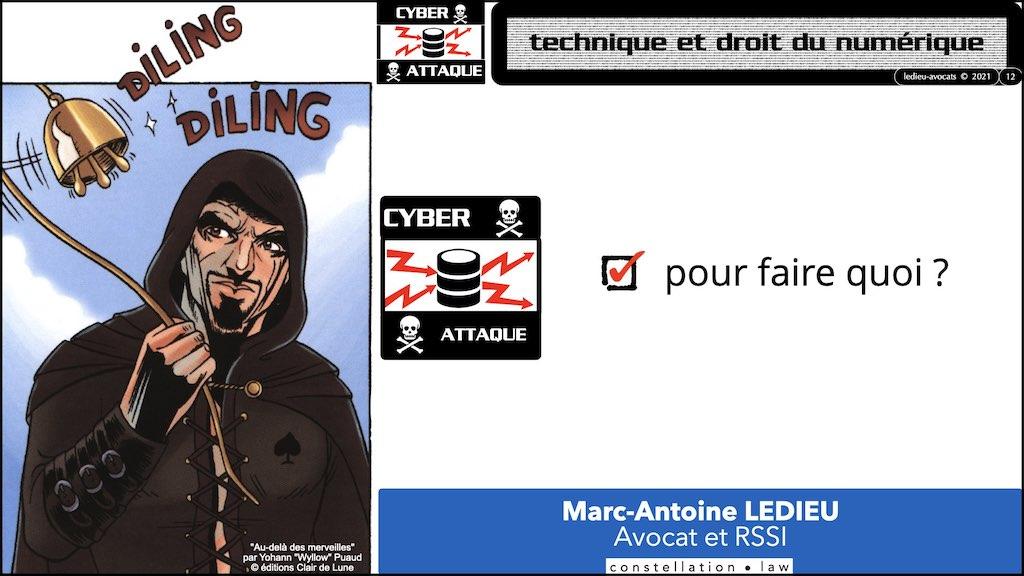 #350 cyber sécurité cyber attaque #12 DEROULEMENT type + EFR © Ledieu-Avocats technique droit numérique.012