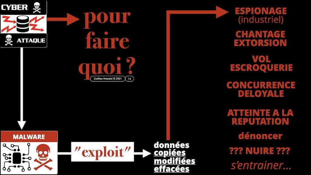 #350 cyber sécurité cyber attaque #12 DEROULEMENT type + EFR © Ledieu-Avocats technique droit numérique.013