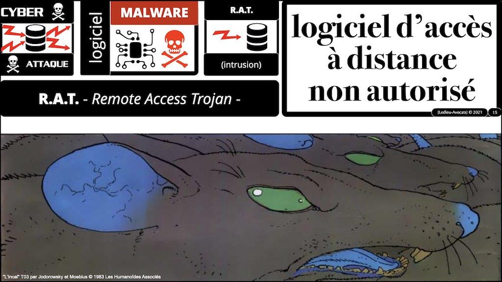 #350 cyber sécurité cyber attaque #12 DEROULEMENT type + EFR © Ledieu-Avocats technique droit numérique.015