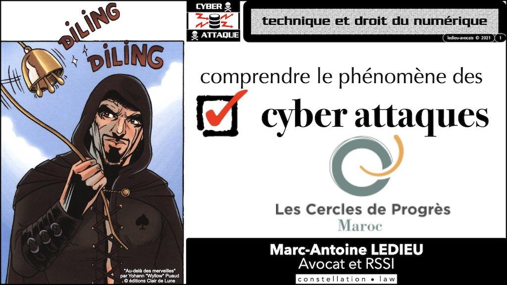 #352-01 cyber-attaques expliquées aux cercles de progrès du Maroc © Ledieu-Avocats technique droit numérique.001