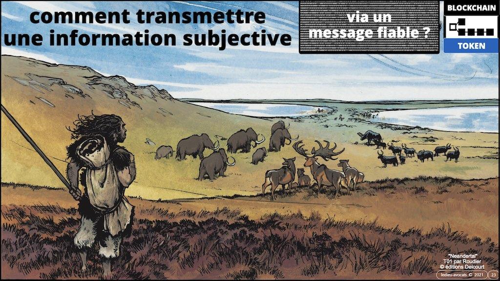 #353-01 #INFORMATION #MESSAGE #SIGNAL © Ledieu-Avocats technique droit numerique.023