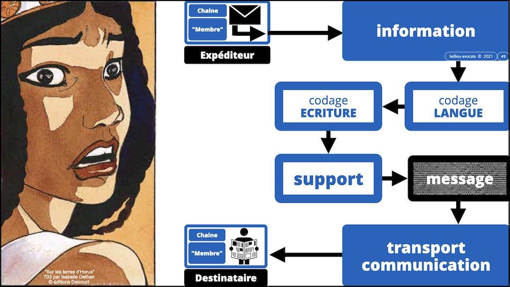 #353-01 #INFORMATION #MESSAGE #SIGNAL © Ledieu-Avocats technique droit numerique.049