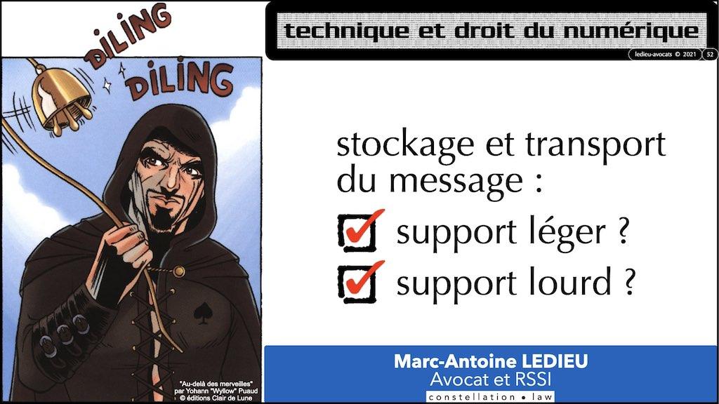 #353-01 #INFORMATION #MESSAGE #SIGNAL © Ledieu-Avocats technique droit numerique.052