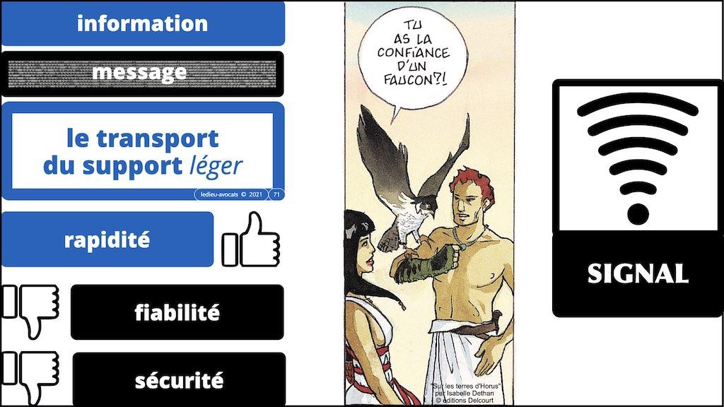 #353-01 #INFORMATION #MESSAGE #SIGNAL © Ledieu-Avocats technique droit numerique.071