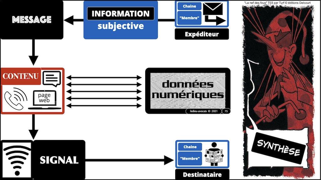 #353-01 #INFORMATION #MESSAGE #SIGNAL © Ledieu-Avocats technique droit numerique.075