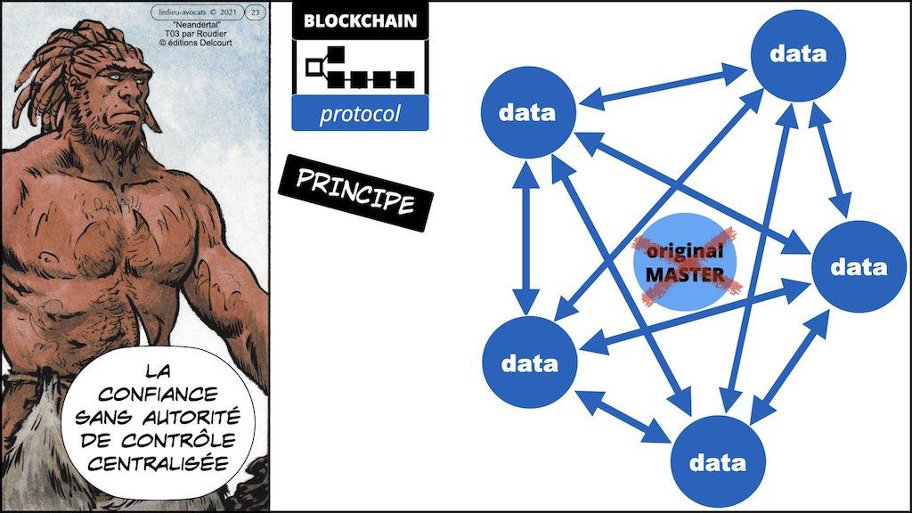 #353-02 blockchain expliquée aux décideurs © ledieu-avocats technique droit numérique.023