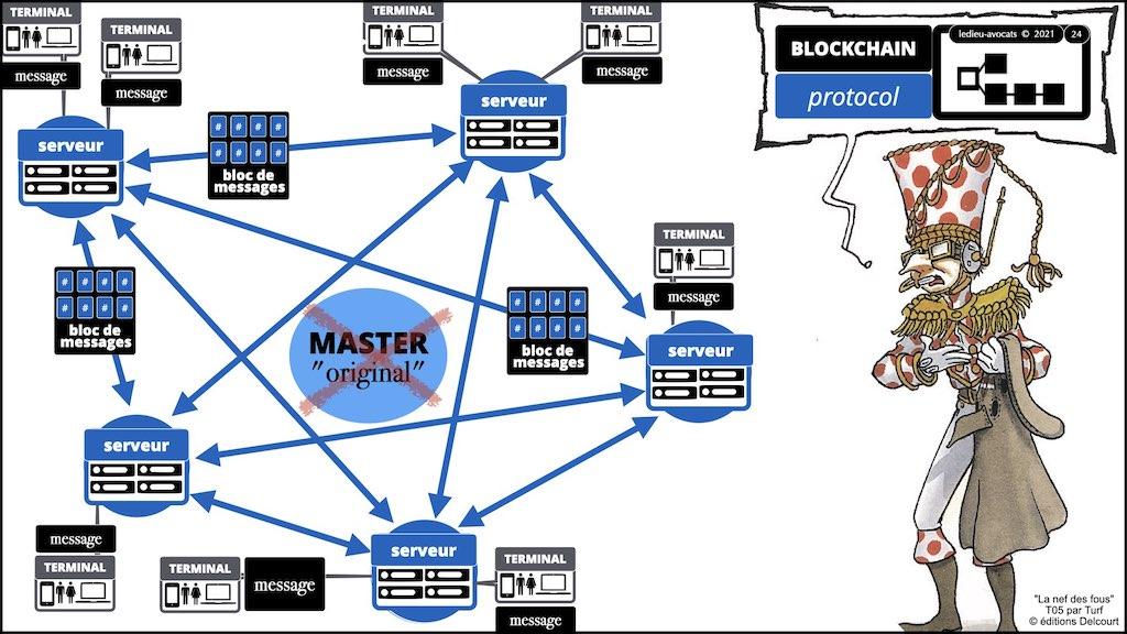 #353-02 blockchain expliquée aux décideurs © ledieu-avocats technique droit numérique.024