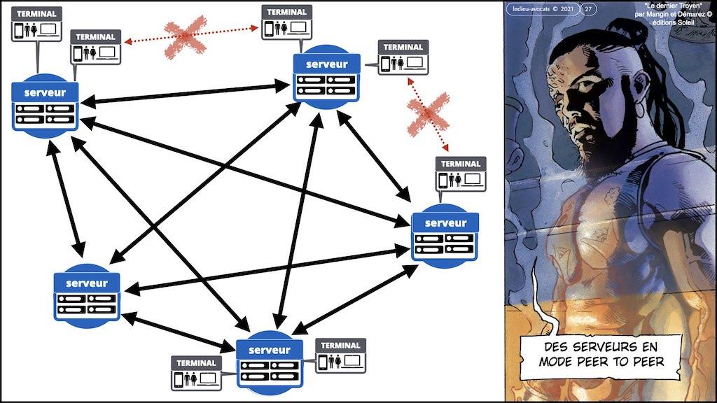 #353-02 blockchain expliquée aux décideurs © ledieu-avocats technique droit numérique.027