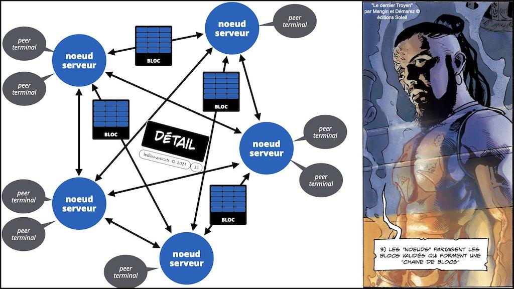 #353-02 blockchain expliquée aux décideurs © ledieu-avocats technique droit numérique.033