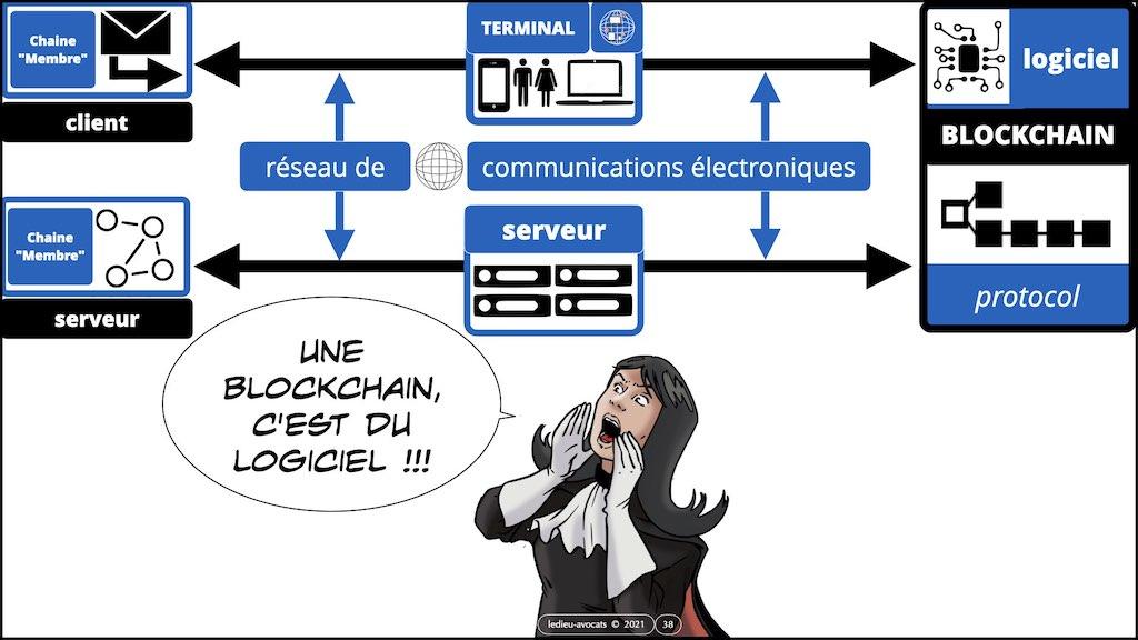 #353-02 blockchain expliquée aux décideurs © ledieu-avocats technique droit numérique.038