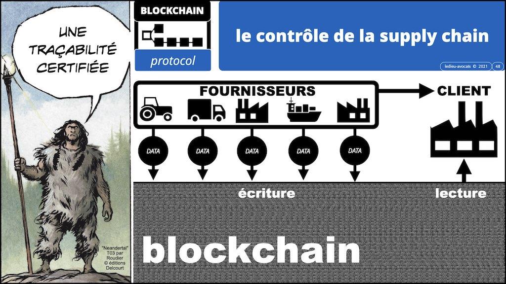 #353-02 blockchain expliquée aux décideurs © ledieu-avocats technique droit numérique.048