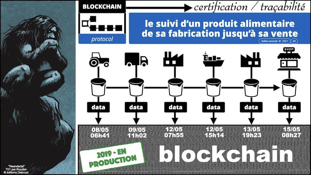 #353-02 blockchain expliquée aux décideurs © ledieu-avocats technique droit numérique.049