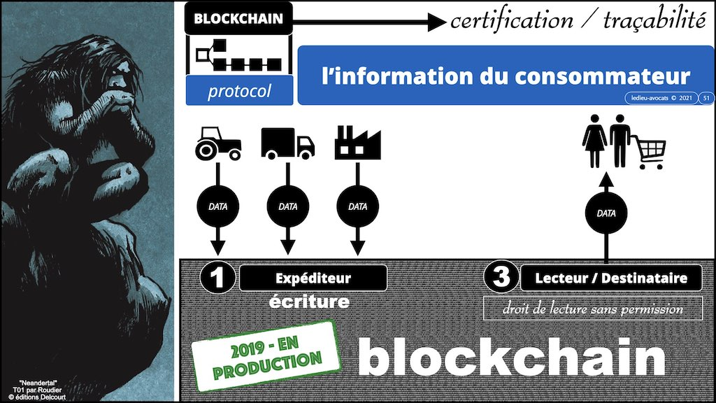 #353-02 blockchain expliquée aux décideurs © ledieu-avocats technique droit numérique.051