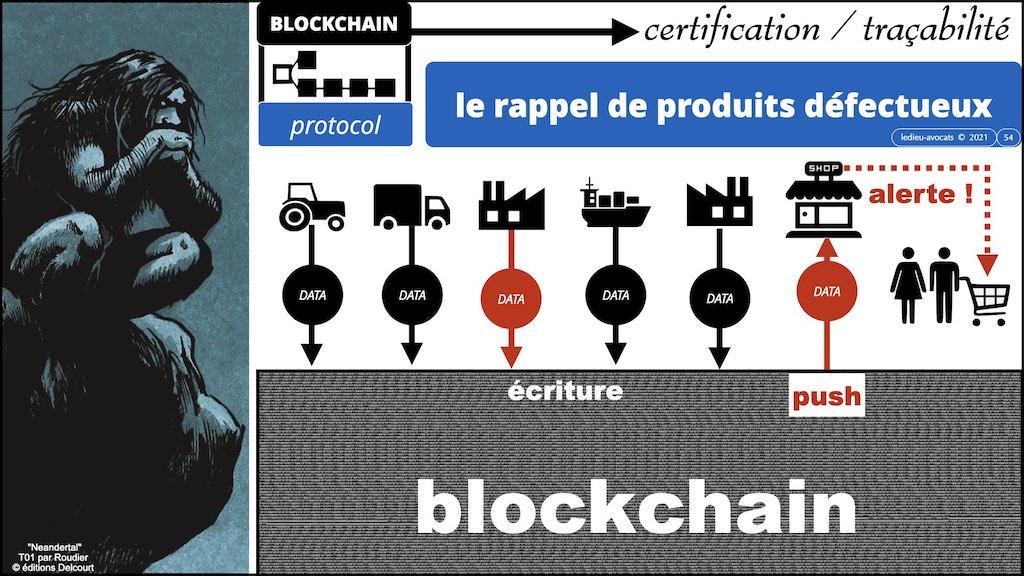 #353-02 blockchain expliquée aux décideurs © ledieu-avocats technique droit numérique.054