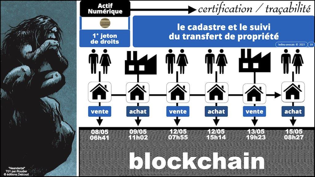 #353-02 blockchain expliquée aux décideurs © ledieu-avocats technique droit numérique.059