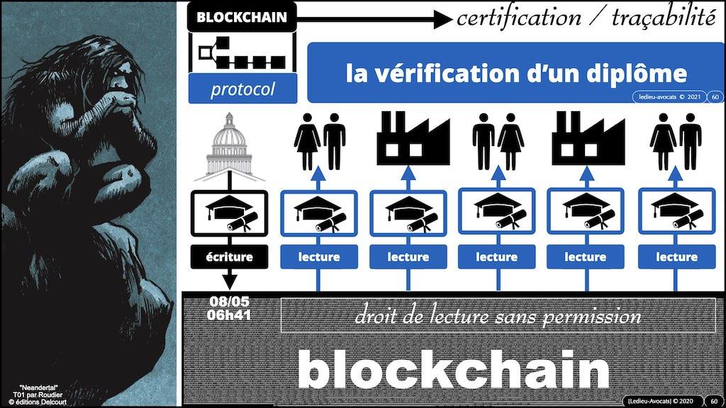#353-02 blockchain expliquée aux décideurs © ledieu-avocats technique droit numérique.060