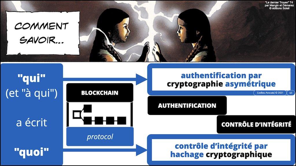 #353-02 blockchain expliquée aux décideurs © ledieu-avocats technique droit numérique.063