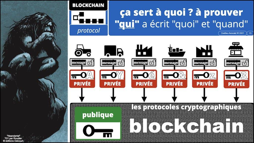 #353-02 blockchain expliquée aux décideurs © ledieu-avocats technique droit numérique.072