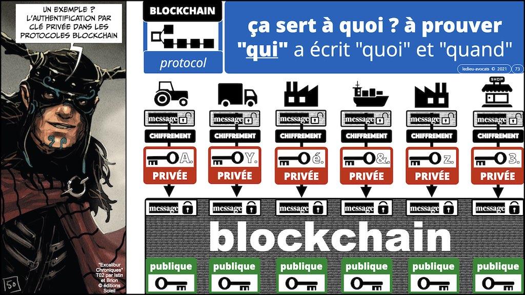 #353-02 blockchain expliquée aux décideurs © ledieu-avocats technique droit numérique.073