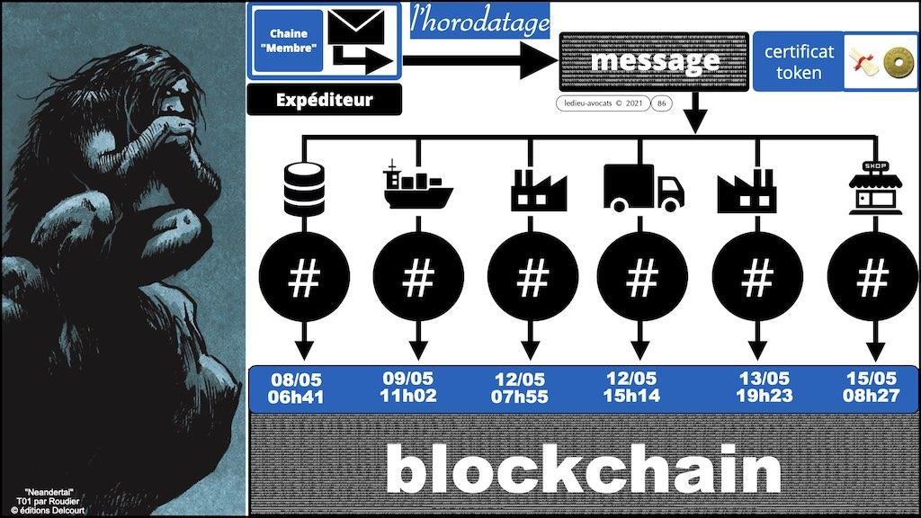 #353-02 blockchain expliquée aux décideurs © ledieu-avocats technique droit numérique.086
