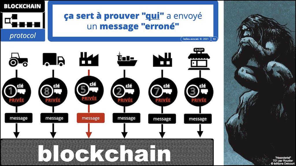 #353-02 blockchain expliquée aux décideurs © ledieu-avocats technique droit numérique.092